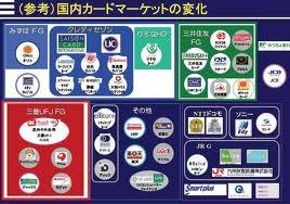 クレジットカード換金術クレジットカードを現金化